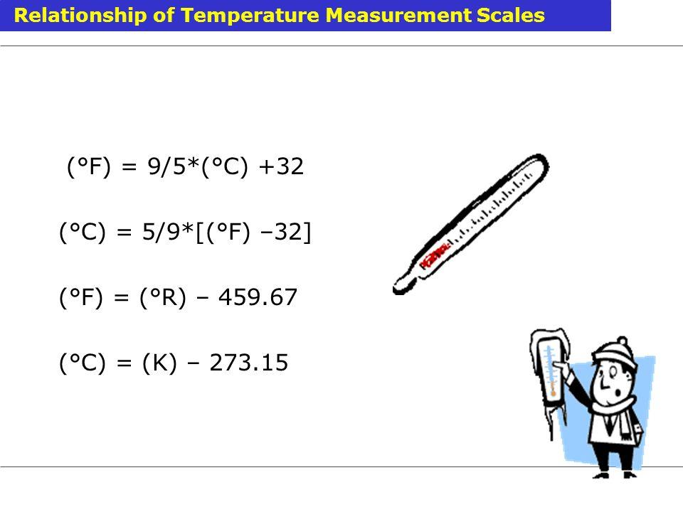 (°F) = 9/5*(°C) +32 (°C) = 5/9*[(°F) –32] (°F) = (°R) – 459.67